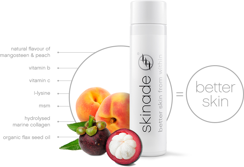 skinade available in north wales